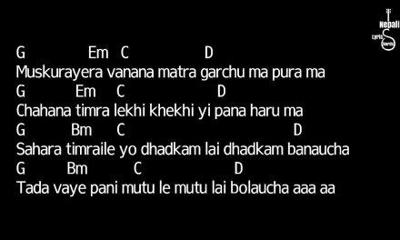 Muskurayera – Sushant KC   Nepali Lyrics And Chords   Guitar Lesson   Tutorial  