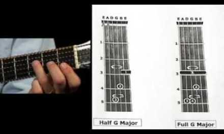 Guitar Lessons for Beginners – Guitar Foundations – Major & Minor Chords