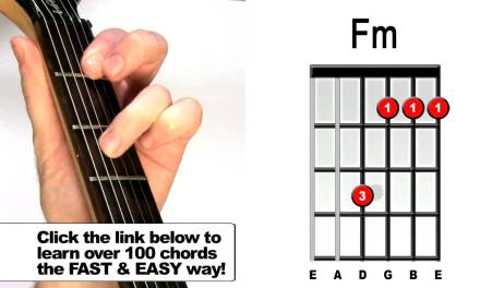 How to play Fm Guitar Chord – Beginners Acoustic Electric Lesson