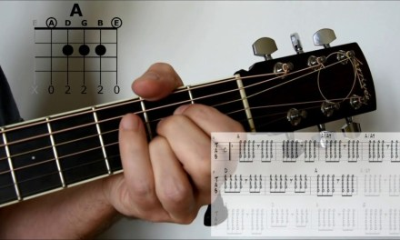 Guitar Lesson: Blues in A