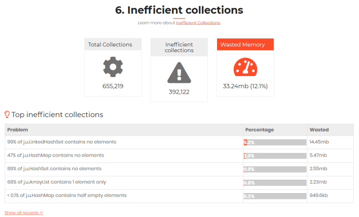 inefficient-collections
