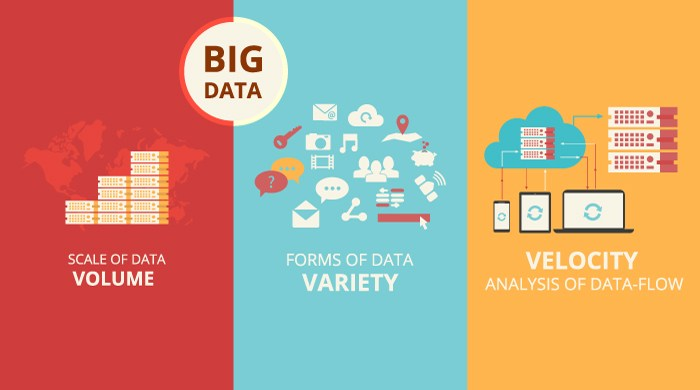 Big data in CEM