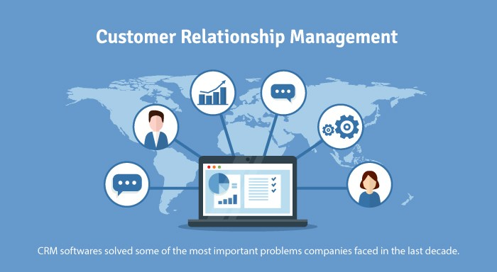Artificially intelligent CRM solutions to improve customer experience