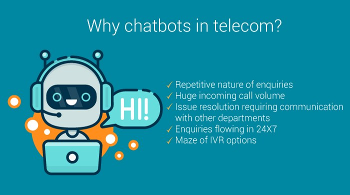 Chatbots in telecom industry