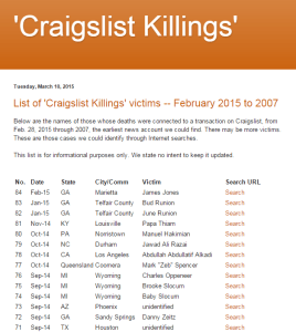 Craigslist Killings