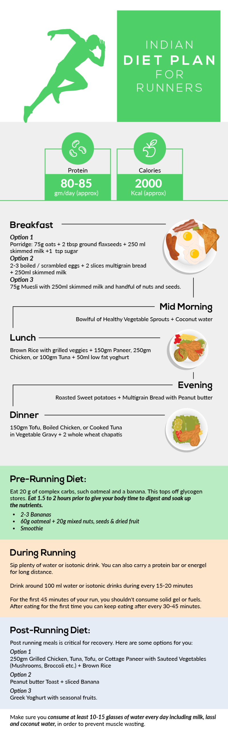 Running Guide for beginners in India - Diet plan for Indian Runners