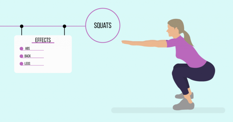 squats: exercises for weight loss