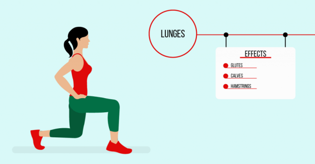 lunges: exercises for weight loss