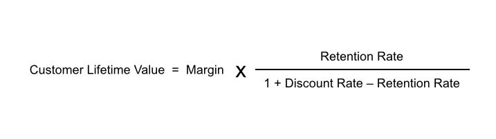 cltv formula
