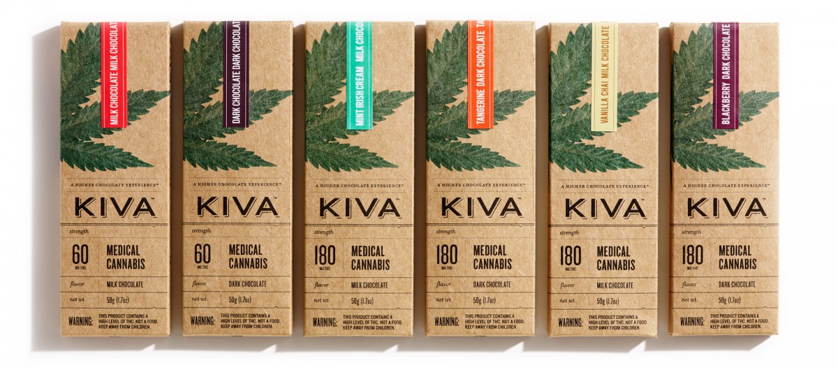 Image result for Kiva Confections