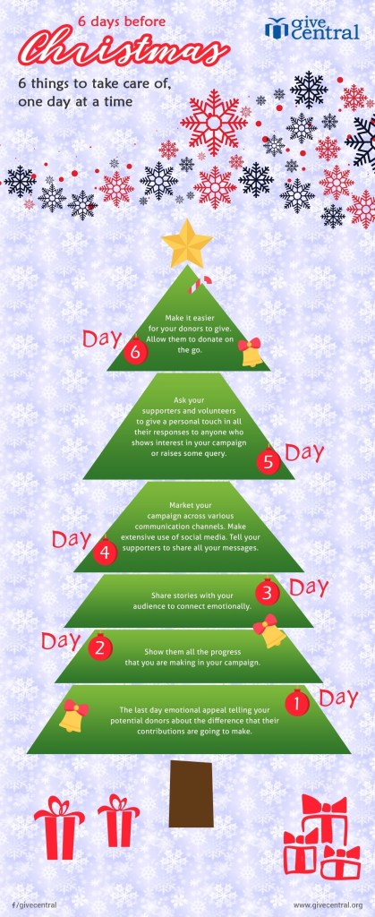 here is a day by day break up plan for the last six days before christmas each day has been earmarked with a particular task based on its importance and