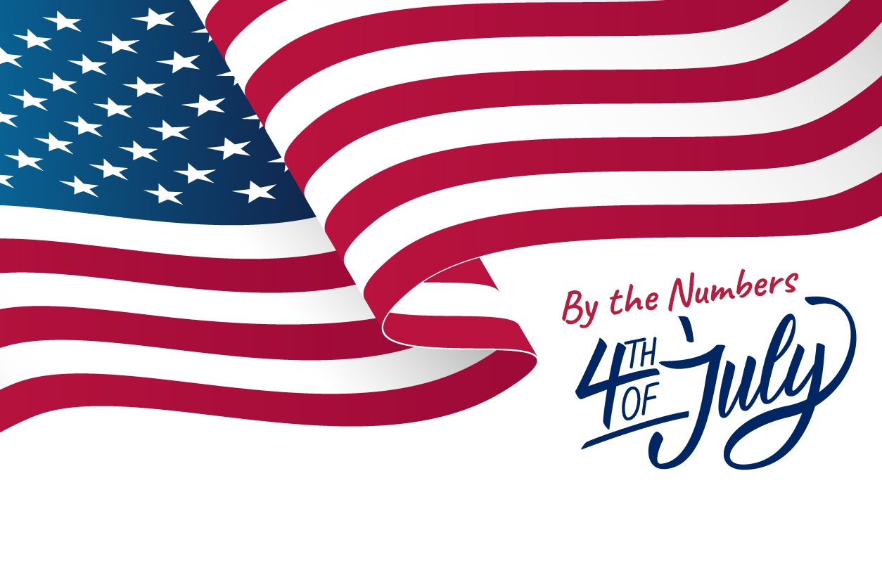 Fourth of July: Spending figures and statistics