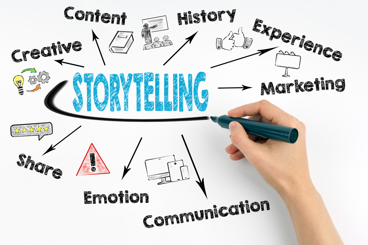 COVID-19 Communications, Nonprofit Storytelling & Marketing Tips for 2020