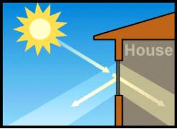 Tinted Glass solar radiation illustration