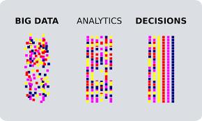 Talent Acquisition Analytics