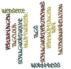 Schlagwortwolke nach Wordle