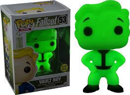 Fallout-Funko-Pop-Figure.jpg?fit=263%2C192&ssl=1