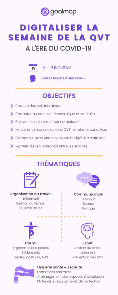 Infographie Digitaliser la Semaine de la QVT 2020