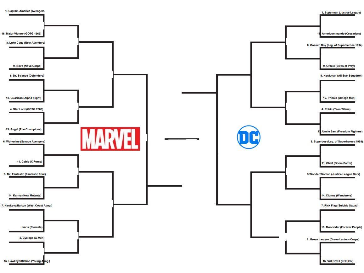 Updated-bracket Superhero Team Leader Battle Royale: Bracket Challenge