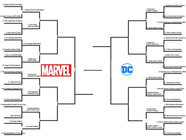 Round-2-Bracket-1024x772 Superhero Team Leader Battle Royale: ROUND 2