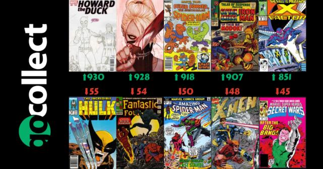 7_1-M_L-FB-1024x538 7/1 Top 100 Hottest Comics Biggest Movers Speculation