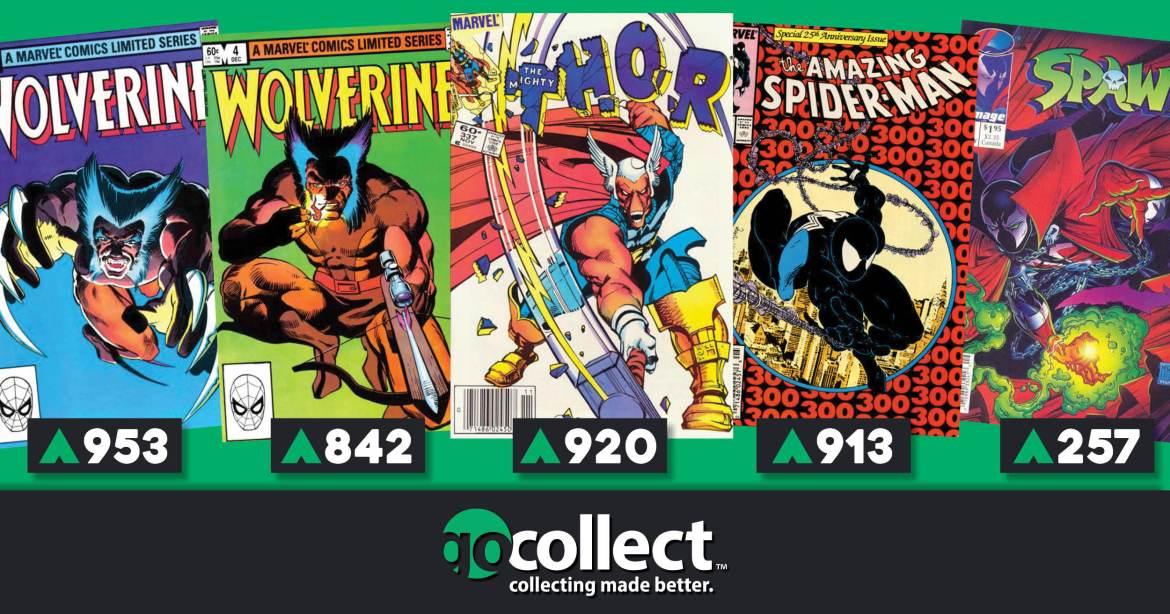Facebook_Post_12-1_MostNotable Hottest Trends 11/27: Wolverine 1982 and Newsstand Editions