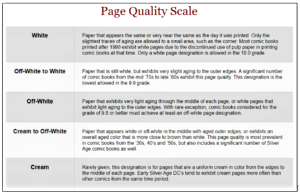 Scale-300x195-2 CGC 9.8 PAGE QUALITY: DO WHITE PAGES REALLY MATTER?