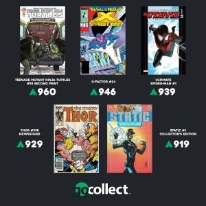 Blog-1-300x300 The Hottest Comics: Jennika, Archangel, & Miles Lead the Way