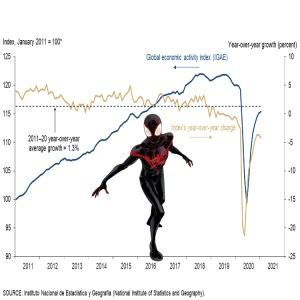 Miles-Morales2021-recovery-300x300 Five Reasons Why We are Not in a Collecting Bubble