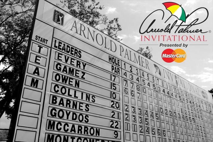 Arnold Palmer Invitational Leaderboard, image: golficity.com