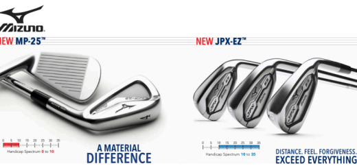 Mizuno Launches New MP-25 and JPX-EZ Irons