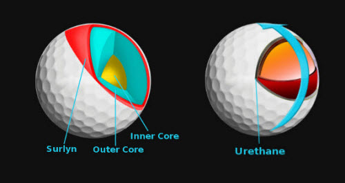 Surlyn and Urethane Golf Ball Covers, image: golf-info-guide.com