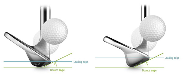 Wedge Bounce Angles, image: golfsouthhills.com