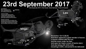VirgoStars2