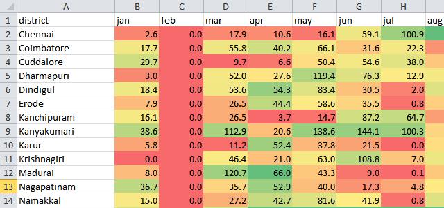 chart-gradient