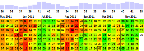 analytics-calendar-delhi-pc