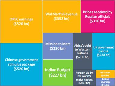 india-budget-comparison