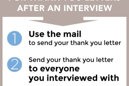 Free resume 2018 when to send thank you letter after interview free resume when to send thank you letter after interview expocarfo Images