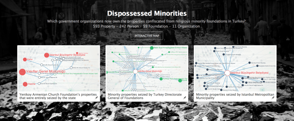 Dispossessed Minorities Screenshot