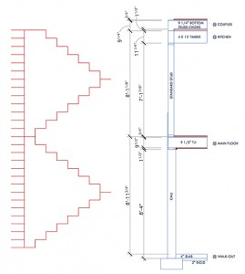ArchiCAD Static section diagram