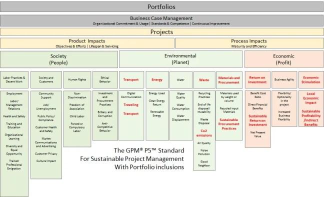 GPM P5 Model - Vietnam