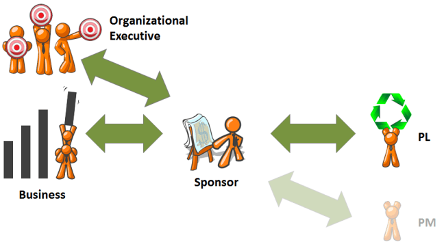 evolution-of-project-mgmt-2