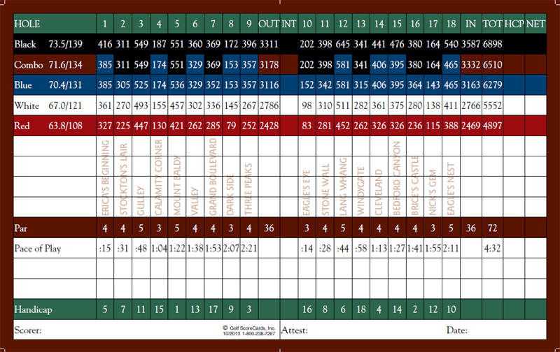 Eagle Glen Golf Club Corona California Scorecard