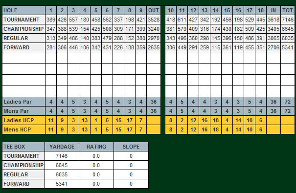 Las Vegas Paiute Golf Resort (Snow Mountain Course) Las Vegas Nevada Scorecard