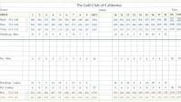 Golf Club of California Fallbrook California Scorecard