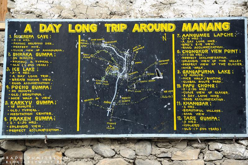 Imagine cu un panou de informații despre traseele turistice din Manang, Nepal.