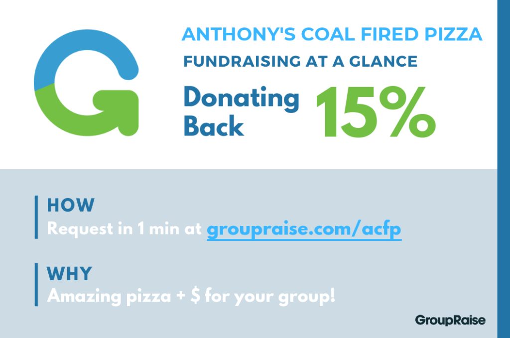 Infographic: Anthony's Coal Fired Pizza fundraising at a glance