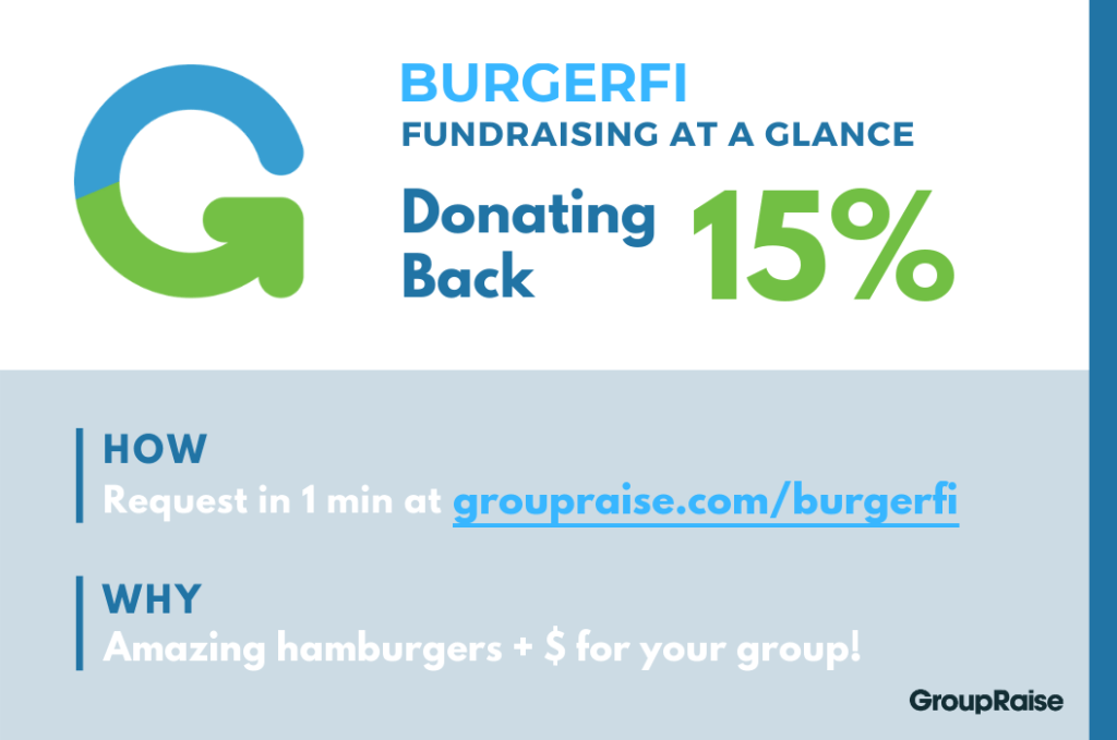 Infographic: BurgerFi fundraising at a glance