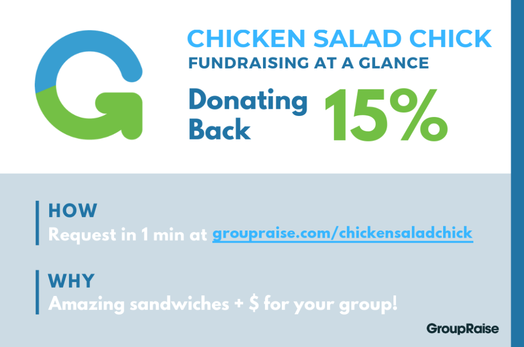 Infographic: Chicken Salad Chick fundraising at a glance