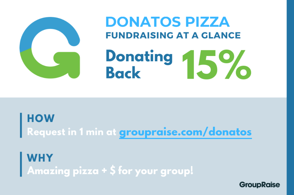 Infographic: Donatos Pizza fundraising at a glance